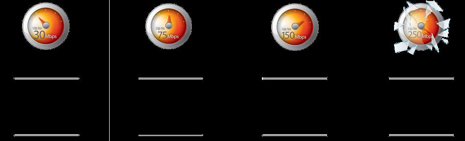 Comwave | High-Speed Internet Services | Comwave